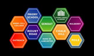 Logo - SENDAT (Special Educational Needs and Disabilities Academies Trust)